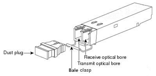 SFP transceiver that has a bale-clasp latch