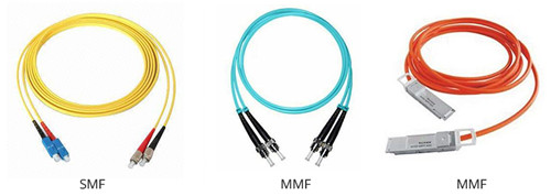 singlemode and multimode optic cable