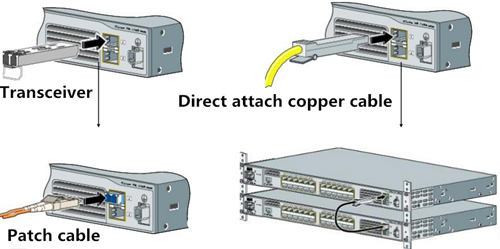 40G-QSFP-Direct-Attach-Breakout-Copper-Cable