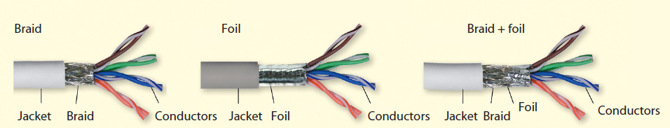 shield of low price foil shield cable