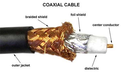 Difference Between Twisted Pair Cable And Coaxial Cable