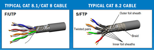 cat8-cable