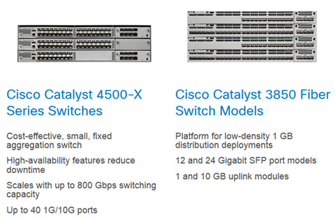 cisco-catalyst-4500-x-3850-fiber-switches