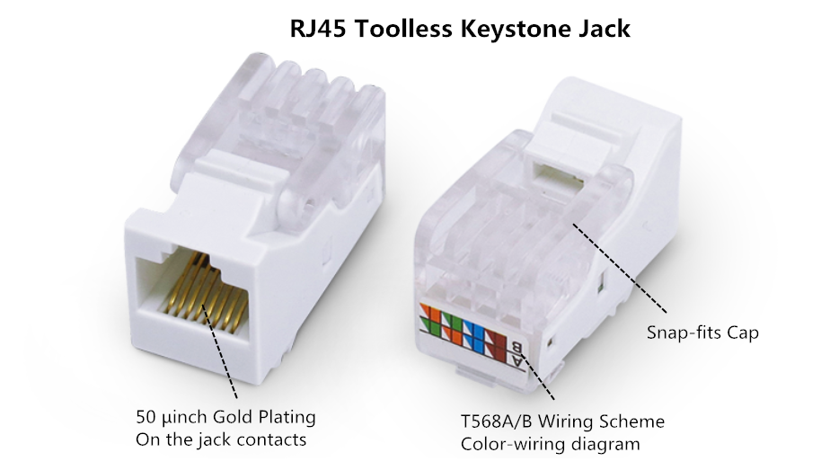 RJ45 Toolless Keystone Jack rj45 keystone jack archives optical cables on fiberstore cat5e keystone jack wiring diagram at bayanpartner.co