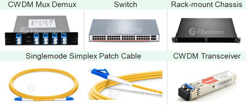 Basic Components for a Single-Fiber CWDM Network