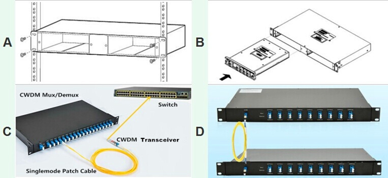 Installation Steps for Single-Fiber CWDM Network