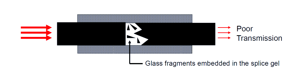 glass-fragmentation