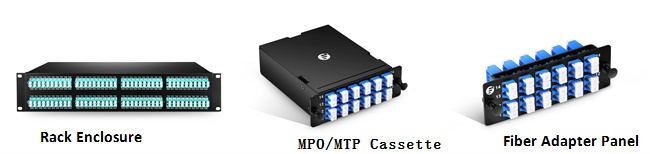 Rack Enclosure loaded with FAPs or MPO or MTP Cassettes