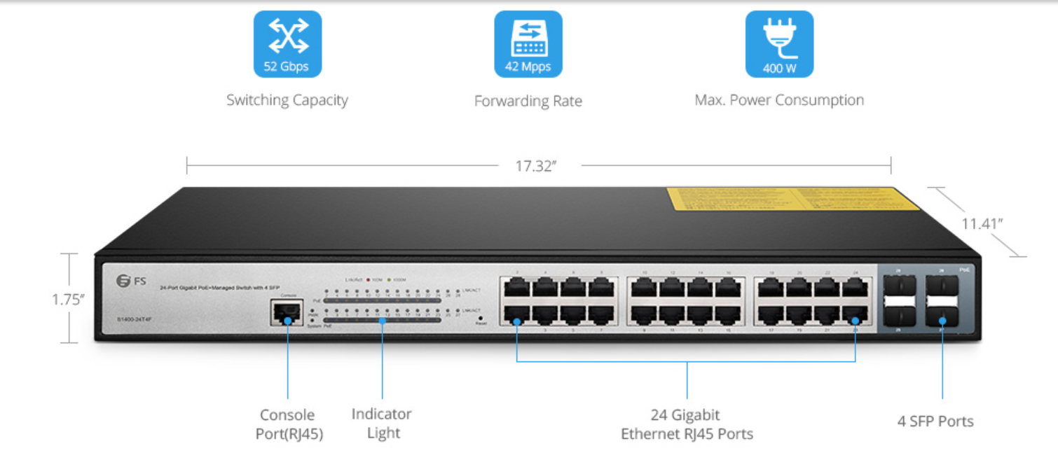 altFS PoE Switches 24-Port Gigabit PoE+ Managed Switch