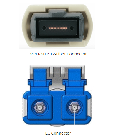 LC and MPO connector