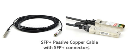 Introduction to 10G SFP+ Twinax Cabling - Fiber Optic Cables