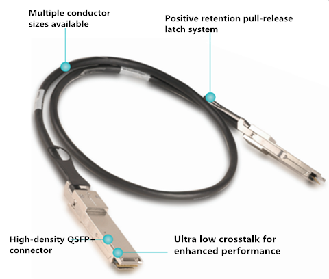 QSFP+ DAC cable