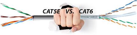 Fiber optic solution home network for Cat5e vs cat6
