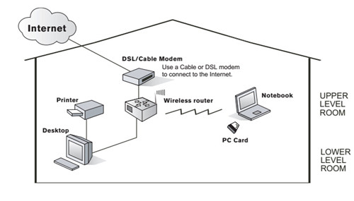 home network do it yourself for your home network fiber optic solution