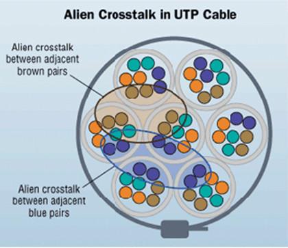 alien-crosstalk