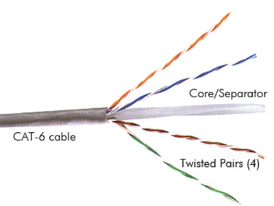 cat-6_cable