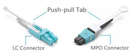 push-pull-patch-cable
