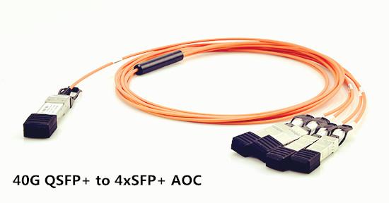 40g-qsfp-to-4xsfp-aoc