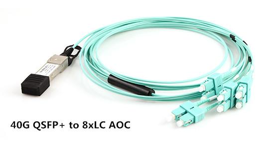 qsfp-to-8x-lc-aoc