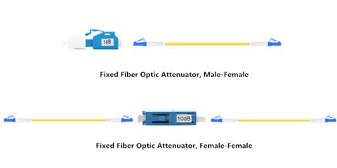 how-to-use-fiber-optic-attenuator