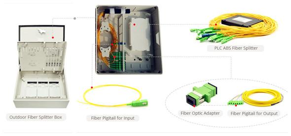 abs-plc-splitter-termination-box