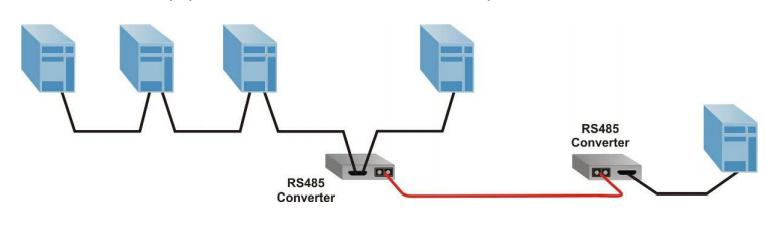 Fiber Media Converter application 4