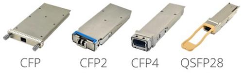 CFP-CFP2-CFP4-QSFP28