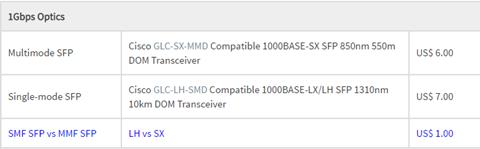 single-mode and multimode SFP