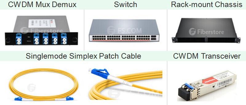 Basic Components for a Single-Fiber CWDM Network