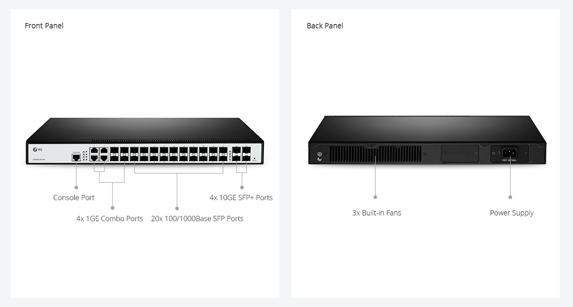 24 port switch with 4 combo sfp