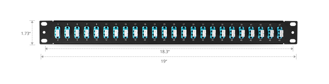 Introduction Of Patch Panel Types