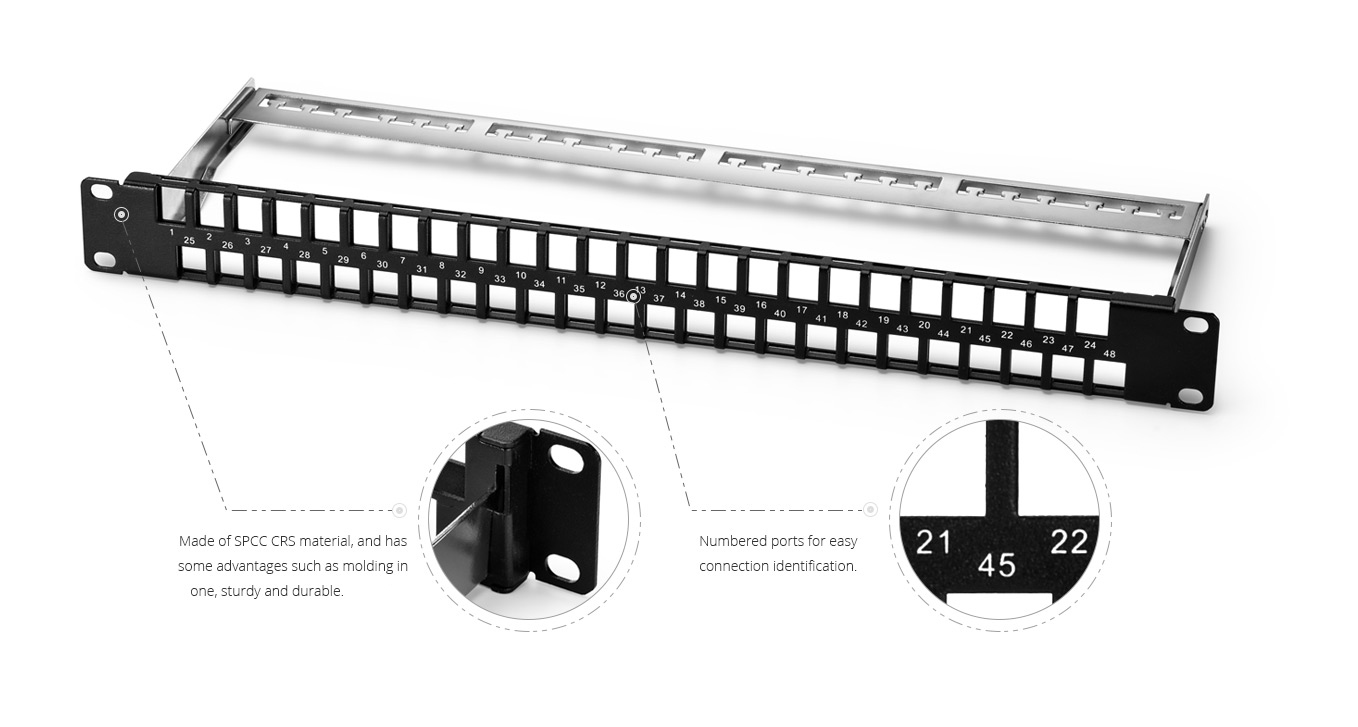 Feed Through Patch Panel Recommendations 24 Port Cat 6 Cable Wiring 48 Blank Keystone Figure 3